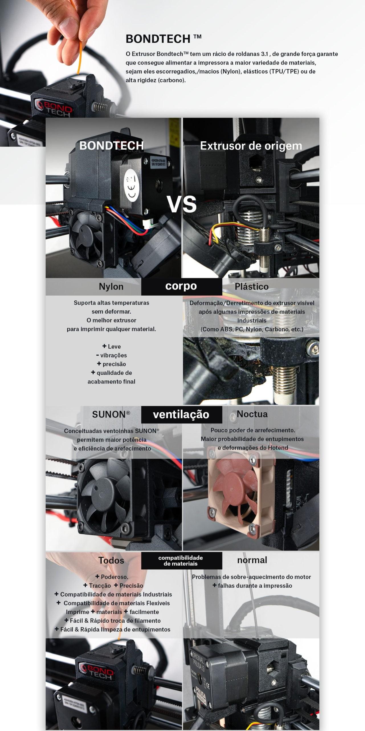 Comparacao de Extrusor Bondtech com Extrusor original da Prusa